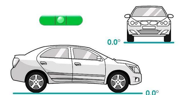 कार का उपयोग कैसे करें